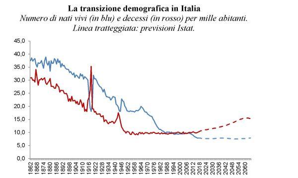 Il foglietto della ricerca i gravi effetti della for Numero parlamentari italia