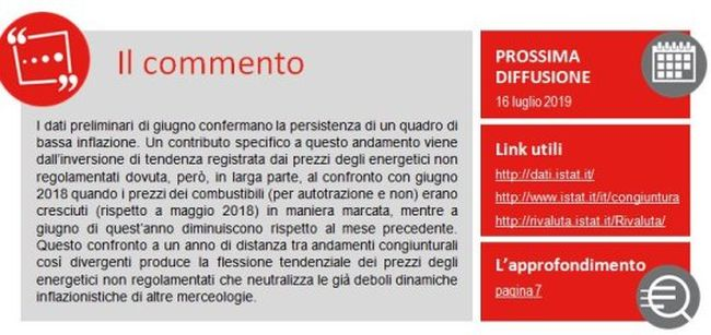 commento istat inflazione
